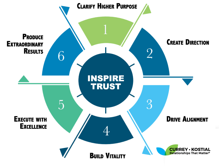 currey-kostial-inspire-trust-paul-network-marketing-mlm-partners-multi-level
